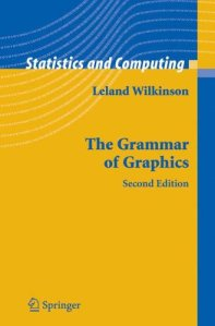 grammar of graphics