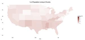 Povert Rates