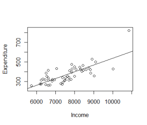 Outlier Scatter Plot